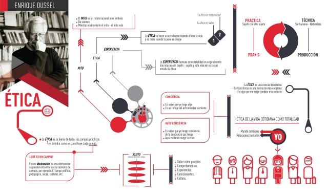 Infografía de Isabel Cristina Melo Legarda